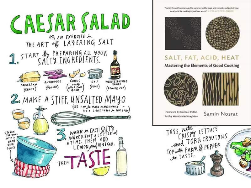Salt Fat Acid Heat is such a fantastic family cookbook